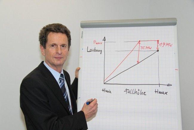 Werner Neyer von der Illwerke-Vkw