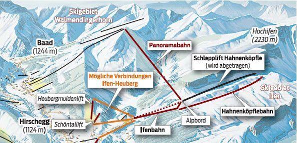 Skigebietserweiterung im Kleinwalsertal