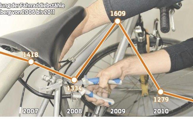 Organisierte Kriminelle haben sich auf Einbrüche in Fahrradgeschäfte spezialisiert.