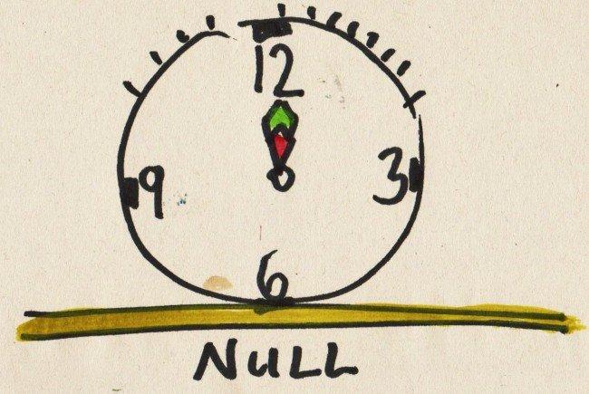 Stunde12Null