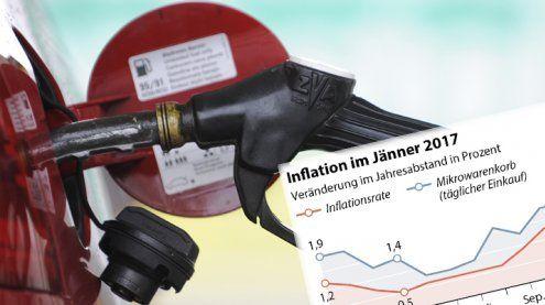 Massiver Anstieg: Spritpreise treiben die Inflation nach oben
