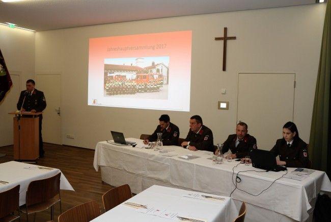 Ortsfeuerwehr Mäder Jahreshauptversammlung