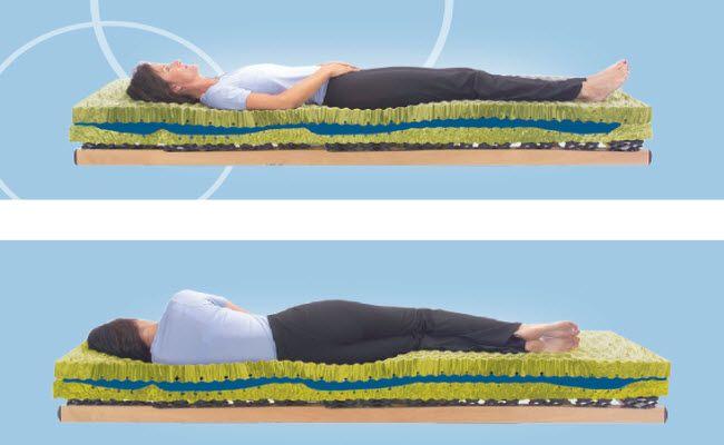 sileowelle schwimmt bei sleep&more® auf Erfolgskurs