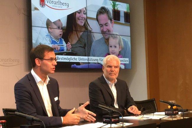 Die Landesregierung um Landeshauptmann Markus Wallner (ÖVP) gewährt mehreren Gemeinden weitere Mittel zur Kinder- und Schülerbetreuung.
